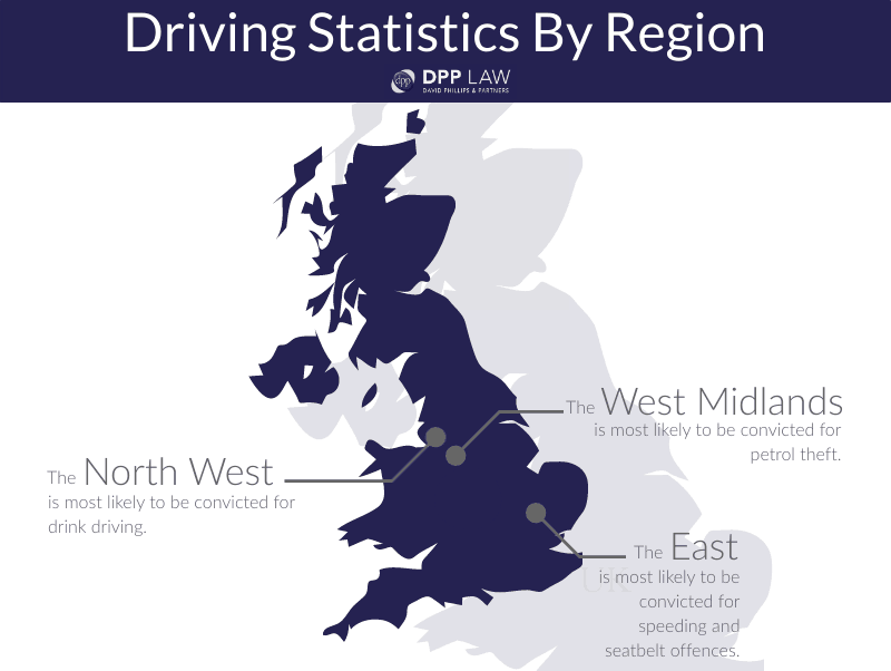 Driving Offences by Region